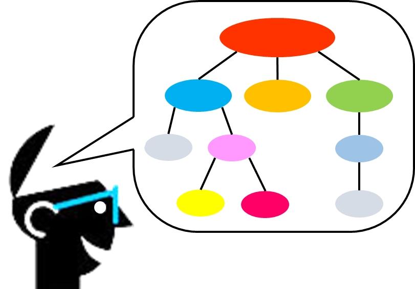 Capacitación Y Consultoría Mapas Mentales