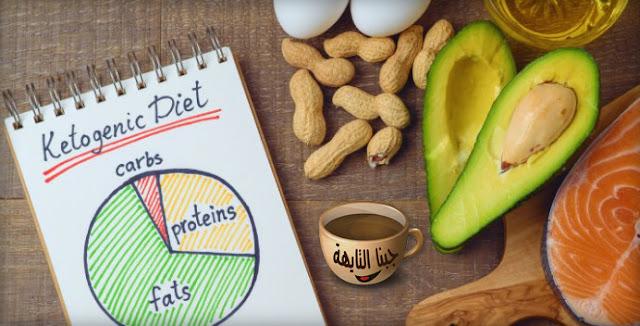 تحميل كتاب وصفات الرجيم الكيتوني pdf اعرف اكلات واضرار نظام الكيتو دايت