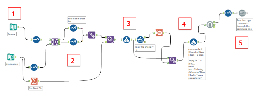 One Step Closer to Alteryx Nirvana - Building Macros and Apps