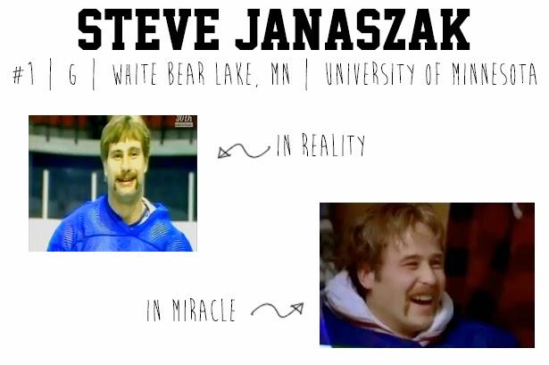 Steve Janaszak