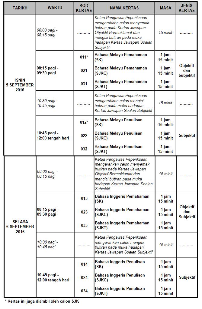 Jadual Waktu UPSR 2016 2