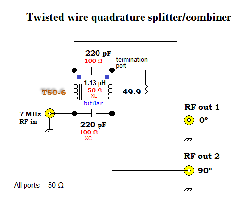 90 degree diagram compare and contrast venn template qrp homebuilder qrphb that phase shift above we ve seen this 3 db quadrature hybrid schematic in many arrl articles for 7 mhz
