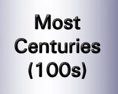 most, fifties, centuries, odi, test, full, half, career, list,world, record, all time.