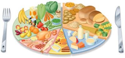 Cómo iniciar una alimentación balanceada
