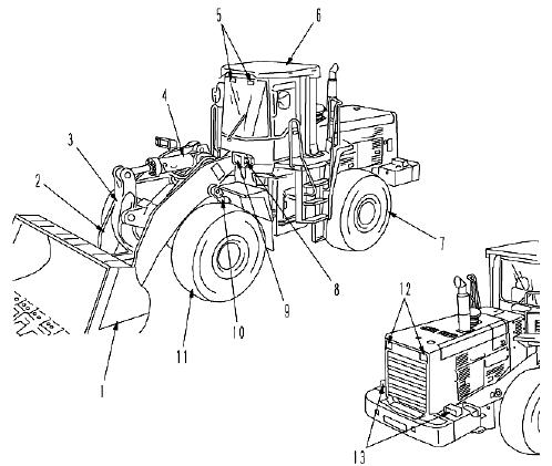 Skid Steer Motor Forklift Motor wiring diagram ~ ODICIS.ORG