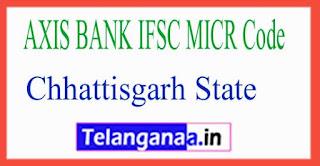 AXIS BANK IFSC MICR Code Chhattisgarh State
