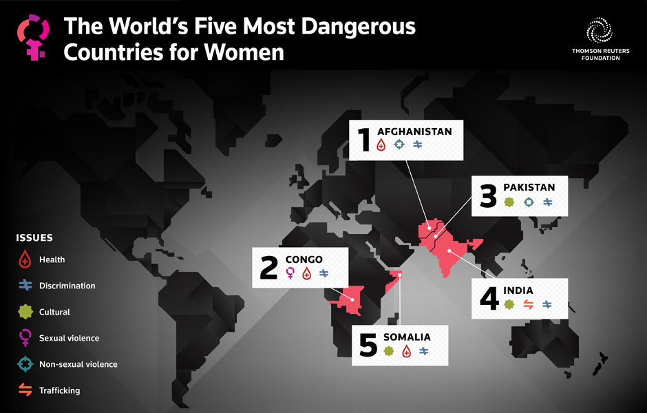 World's Most Dangerous Countries for Women - Photos - The ... |Most Dangerous Girls In The World