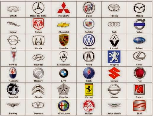Logos Should Be Simple And Thoughtfully Designed To Eal The Target Customer As Cars Are Sd Vehicles Their Logo Have A Strong Virile