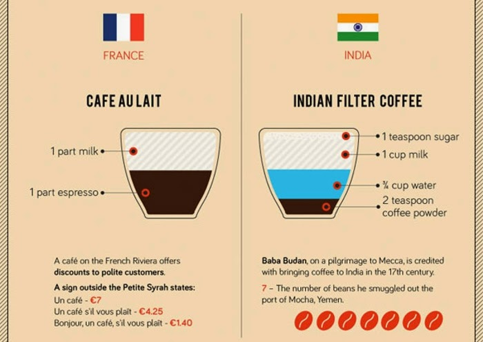 11-France-India-Cheap-Flights-Coffee-Travel-Guide-www-designstack-co