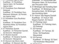 Lowongan Kerja Dosen Widya Dharma Palembang