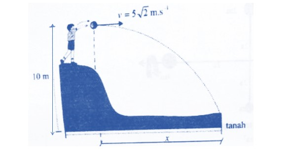 Soal Gerak Parabola