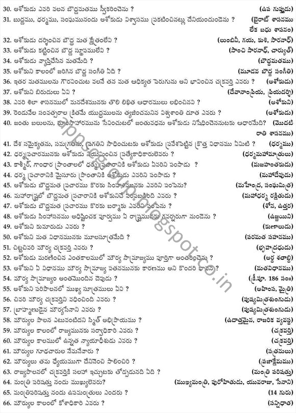 appsc notification 2014 indian history bits mcqs for telugu medium group 1 and group 2 exams