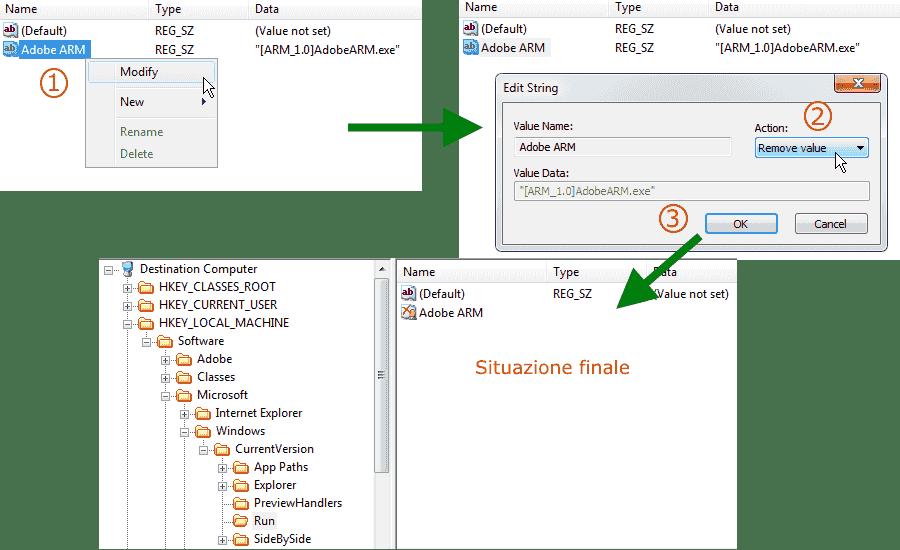Adobe Customization Wizard XI - Disabilita servizio Adobe ARM