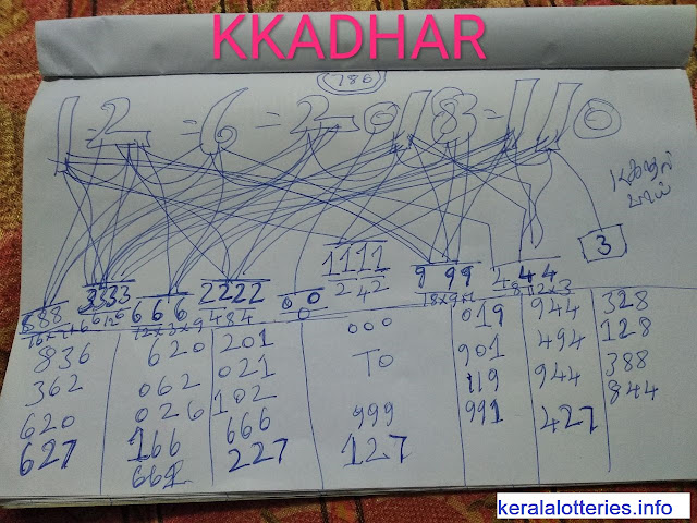 Kerala lottery guessing work out by KK Sthree Sakthi SS-110 on 12-06-2018