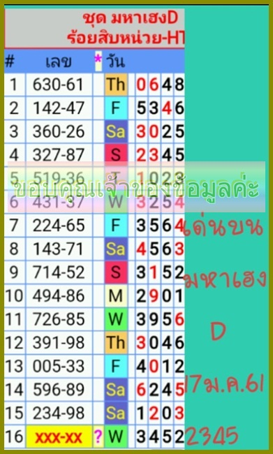 Thai lottery chat