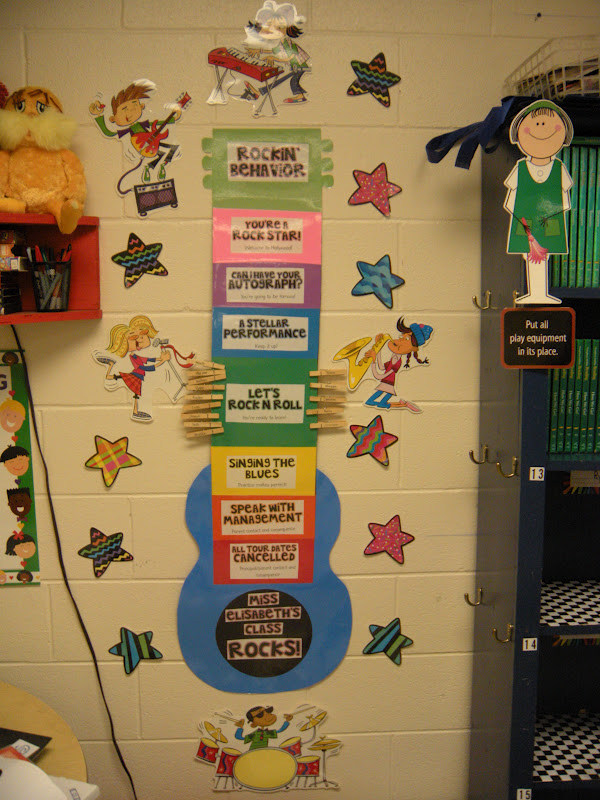 Birthday Wall Ideas Rockin Behavior Clip Chart This Idea Came From Abby At The Inspired Apple