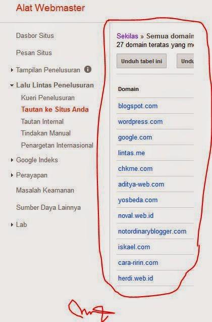 melihat jumlah link in dari google webmaster tools