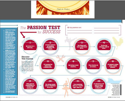 The Passion Test for Success Download PDF eBook