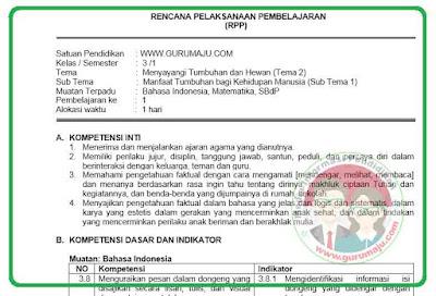 RPP Kelas 3 Tema 2 Kurikulum 2013 Revisi 2018