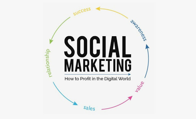 How to Build a Better Social Media Marketing Strategy