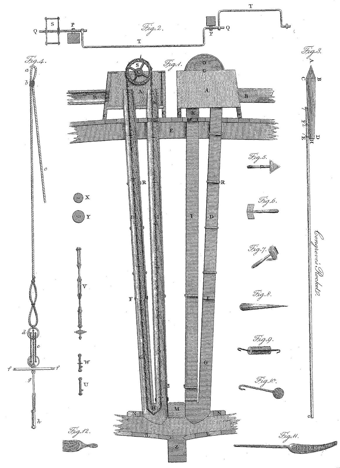 Patent Pumps For Constitution