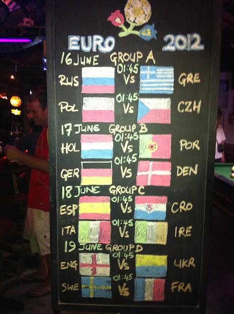 Euro copa 2012
