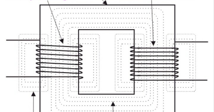 gate2018online in  what is electrical transformer