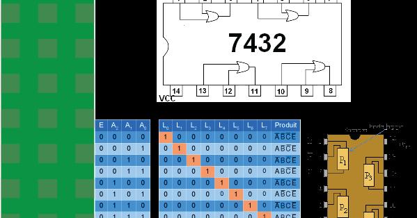 module19 logique combinatoire  esa