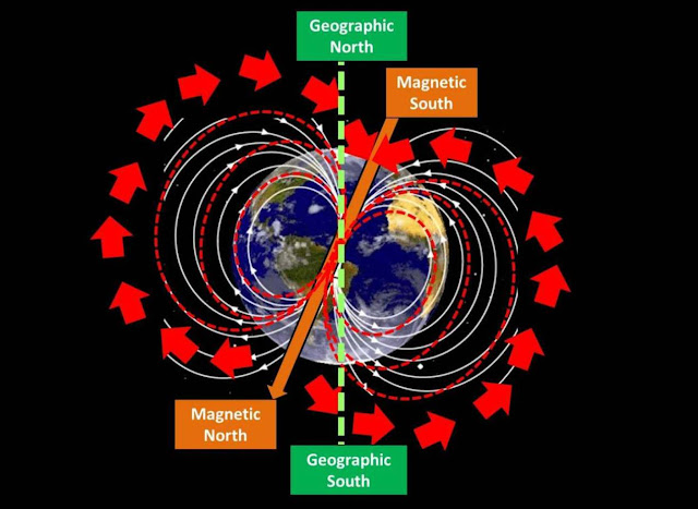 Earth's Magnetic Field Is Weakening – but It's Not About to Reverse