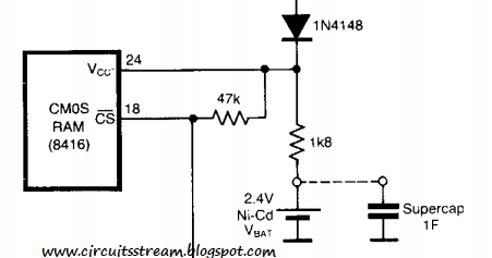 Wiring Schematic diagram: Build a Stand by Power Wiring