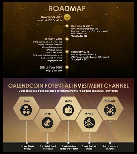 Dự án đầu tư Oaccoin (OAC) - Lãi suất 48% tháng