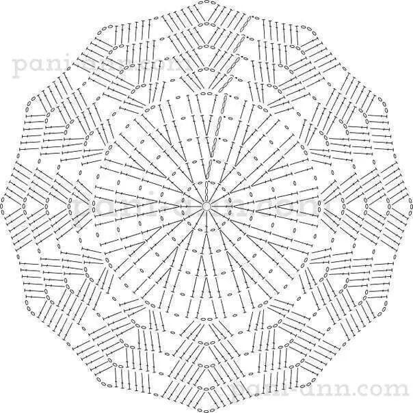 Tecendo Artes Em Crochet Toalhinha Sousplat Ou Tapete