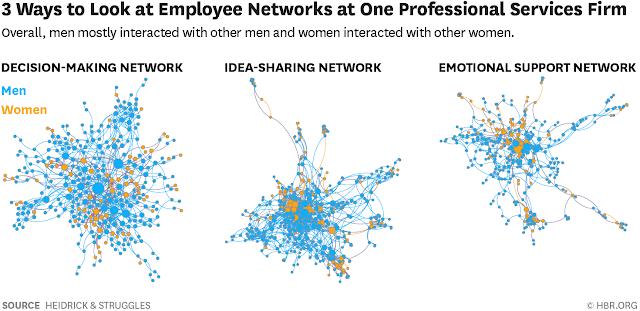 Что корпоративная переписка может сказать о вашей эффективности на работе?