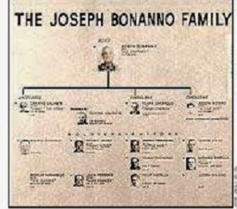 a warning for the bonanno crime family