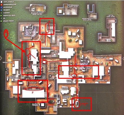 Call of Duty Tutorials: January 2012