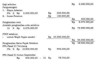 raden agus suparman : Contoh perhitungan PPh Pasal 21 pegawai tetap yang resign