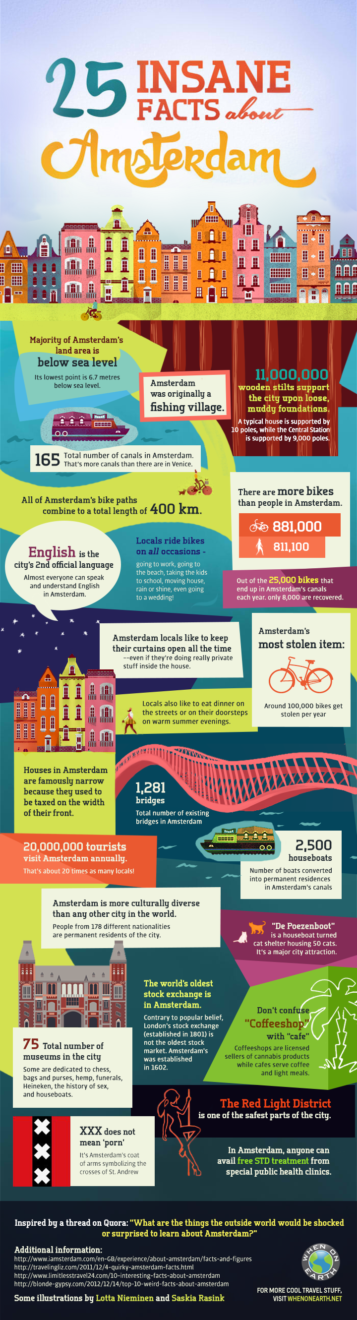 25 Insane Facts About Amsterdam #infographic