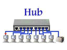 Hubs in Computer Networking