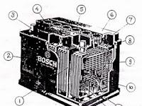 Fungsi dan Sistem Pengisian Baterai Aki