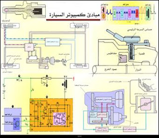 مبادئ كمبيوتر السيارة pdf