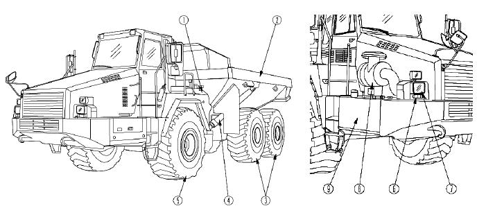 Pengenalan alat berat : 5.Dump Truck ~ VISIONlink
