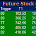 Most active future and option calls ( Pre Market Tips ) for 17 Oct  2016