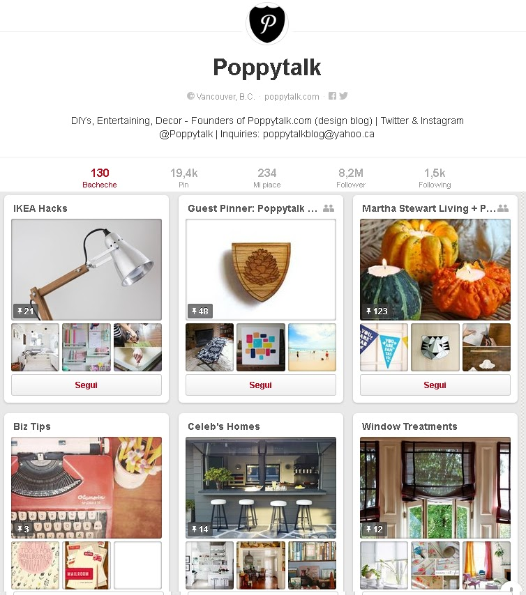 https://it.pinterest.com/poppytalk/ikea-hacks/
