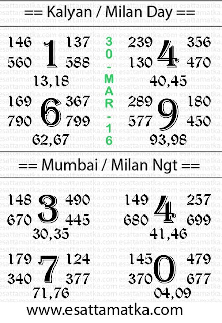 Satta Matka Result | Kalyan Matka Chart { 30-March-2016 }