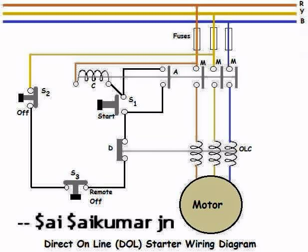 Direct Online Starter Wiring Diagram 1996 Ford Ranger Dol D6a Awosurk De Electrical And Electronics Study Portal On Line Rh Electricalstudyportal Blogspot Com 3 Phase