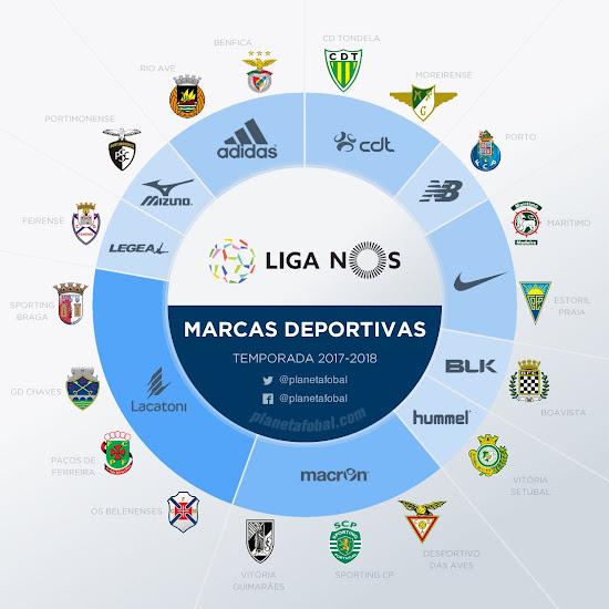 2017 18 Liga Nos Kit Special Here Are All 40 Kinda Unique 17 18