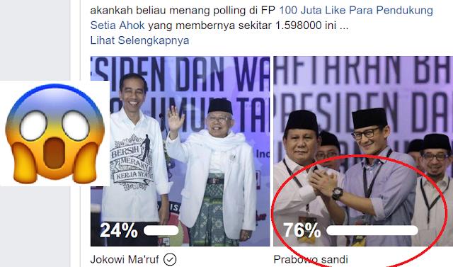 Terbongkar !! Ternyata Ini Sosok Yang Mengkordinasi BUZZER Prabowo Untuk Memenangi Pooling Medsos