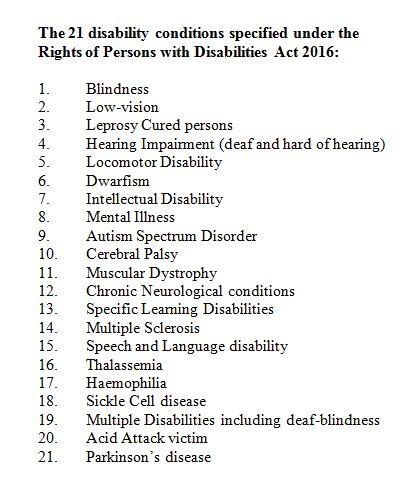 List of specified disabilities under RPWD Act 2016