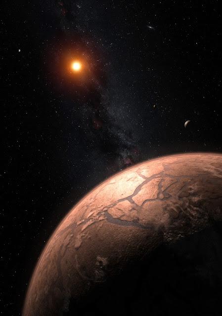 TRAPPIST-1 ग्रहों की प्रणाली