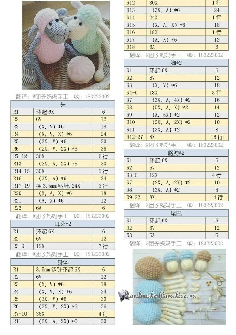 Описание вязания крючком овечки